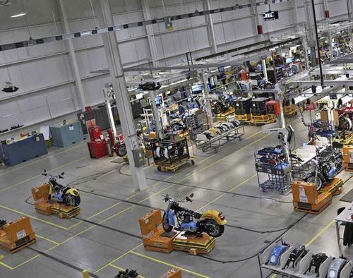 Quick Response Manufacturing bij Harley-Davidson